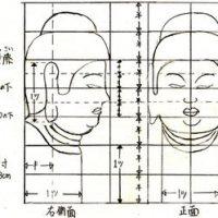仏頭の彫り方(比率と左右対称)