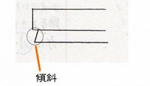 框の彫り方(脚に傾斜をつけた図)