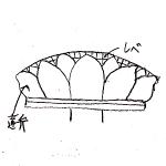 一般的な光脚部(舟形光背の彫り方)