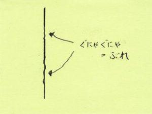三角刀のぶれと線のゆがみの対応