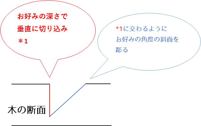 山路文_断面