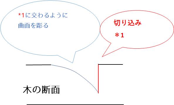 毛卍文パターン1_断面
