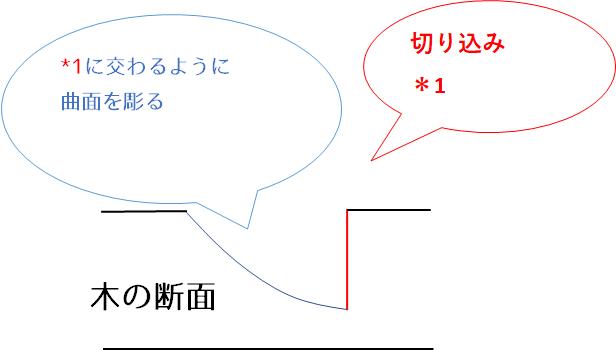 毛卍文パターン2_断面